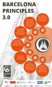 AMEC Barcelona Principles 3 Infographic